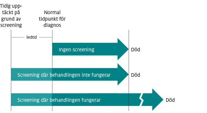 4_screening_600px